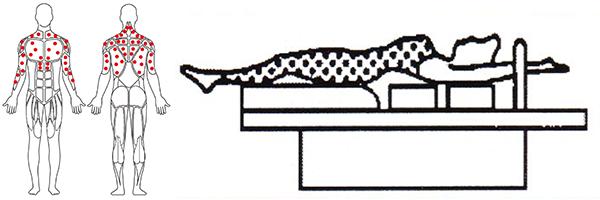 Slender Tisch 5